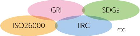 ISO26000/GRI/IIRC/SDGs etc.