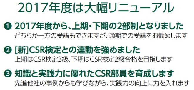 2017年度は大幅リニューアル (1)2017年度から上期・下期の2部制となりました どちらか一方の受講もできますが、通期での受講をお勧めします (2)新CSR検定との連動を強めました 上期はCSR検定3級、下期はCSR検定2級合格を目指します (3)知識と実践力に優れたCSR部員を育成します 先進他社の事例からも学びながら、実践力の向上に力を入れます